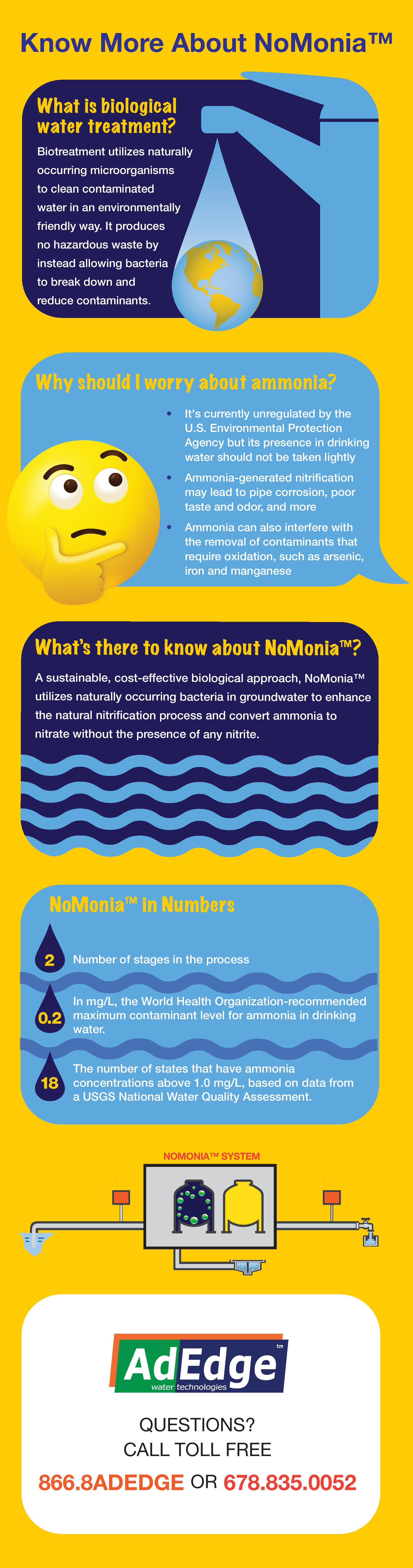 Know More About NoMonia